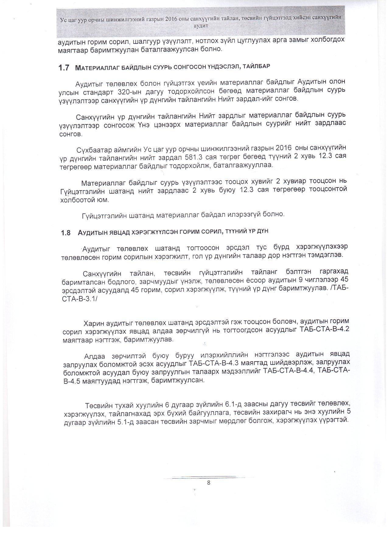 audit11