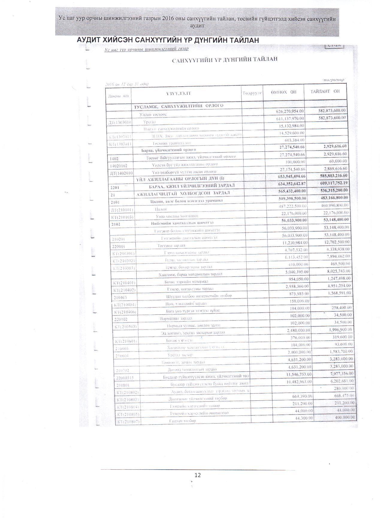 audit15