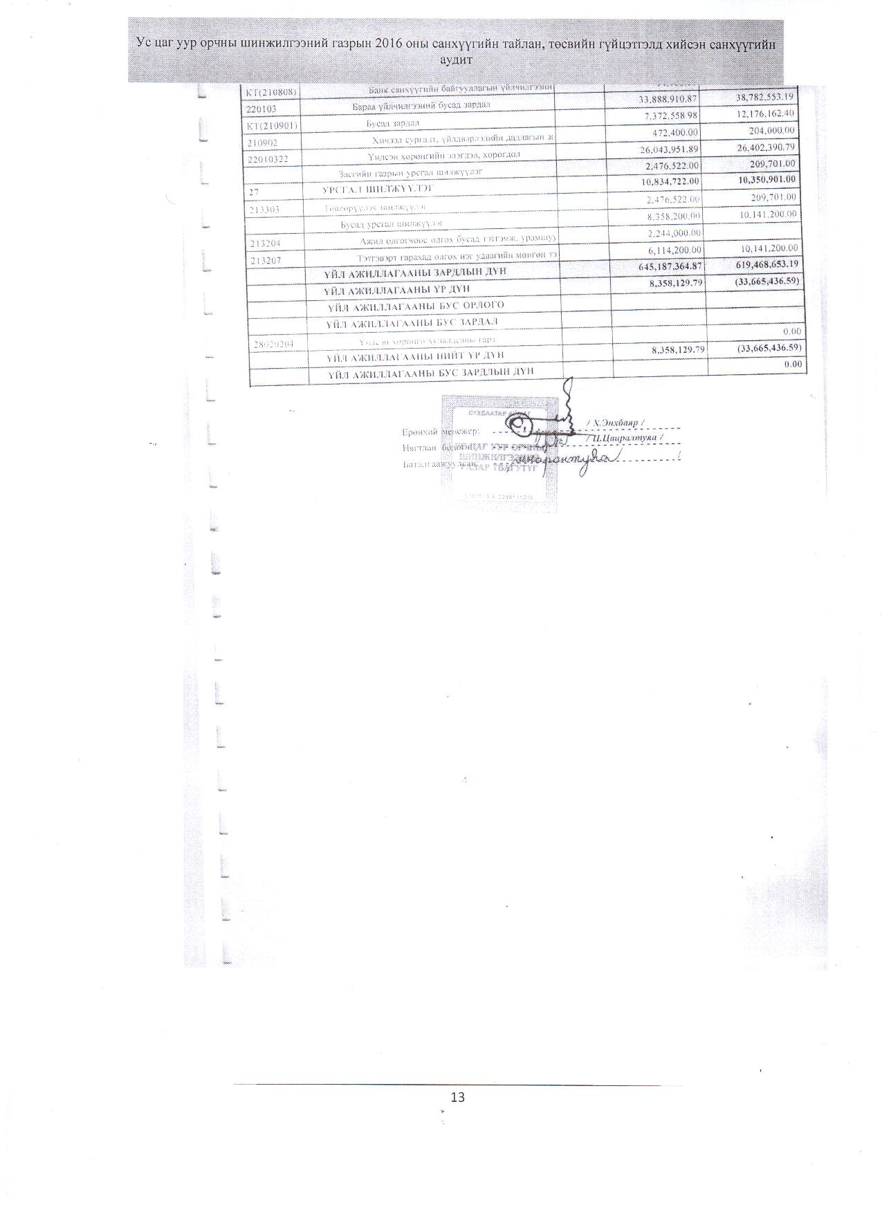 audit16