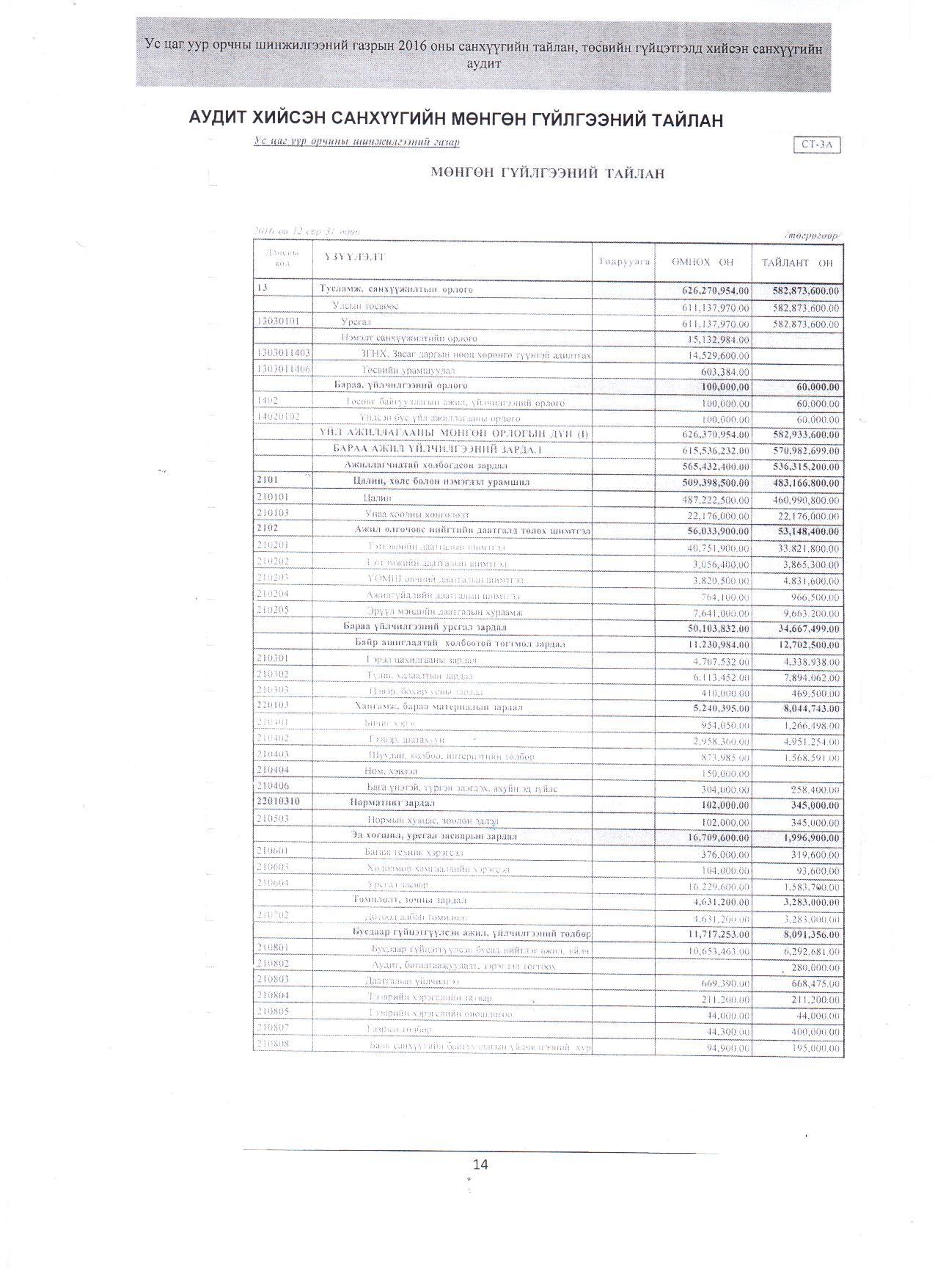 audit17
