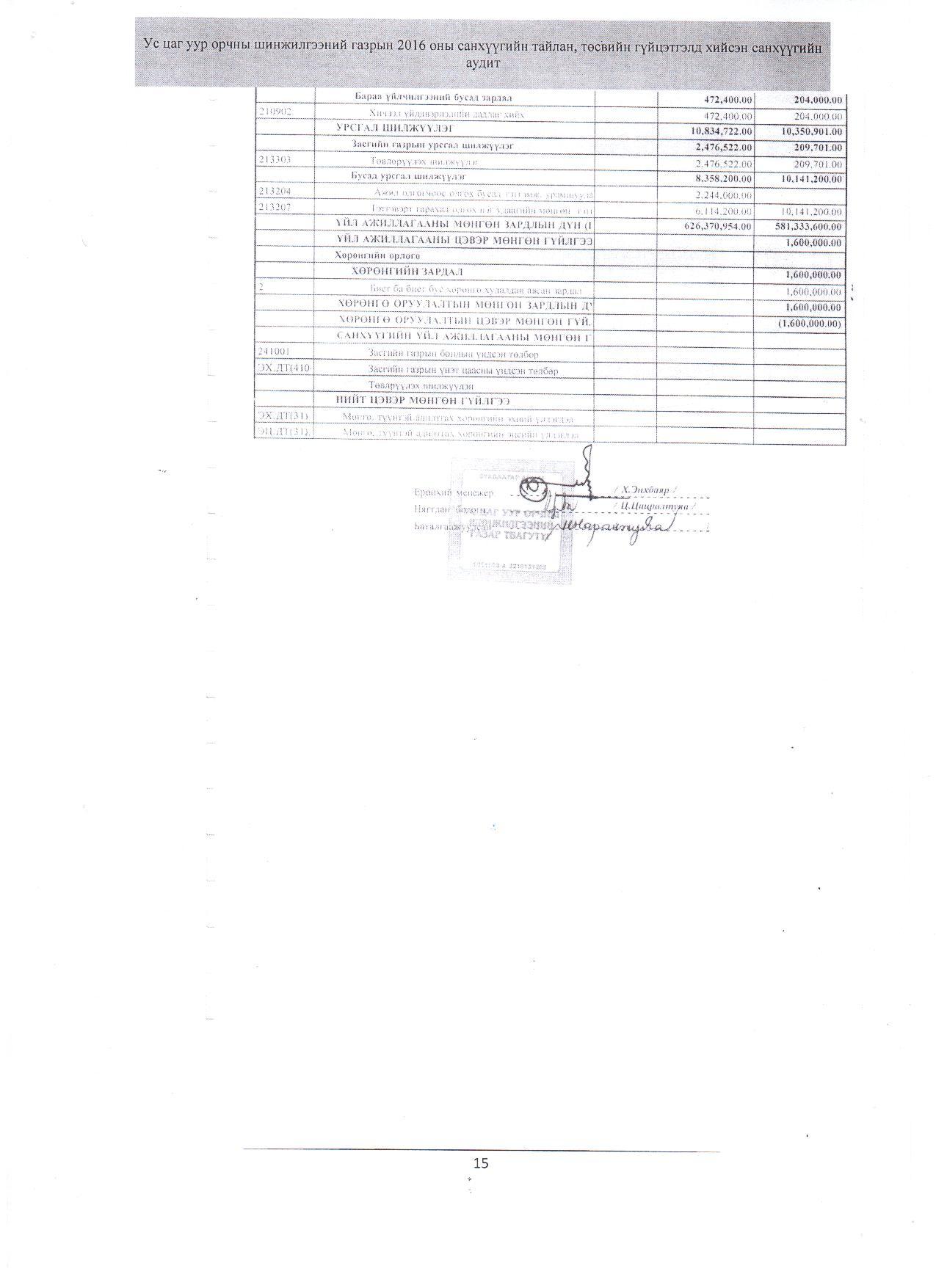 audit18