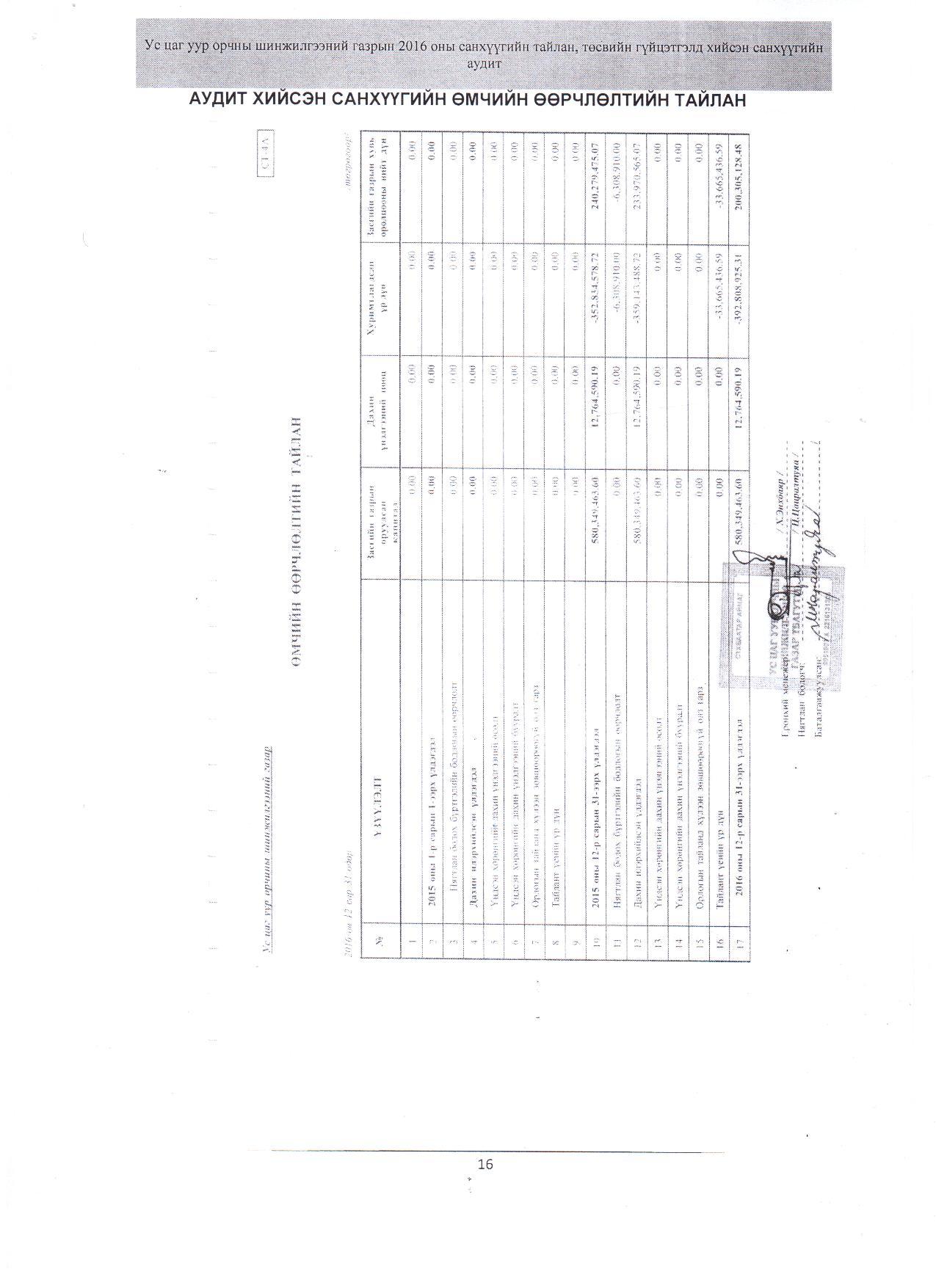 audit19