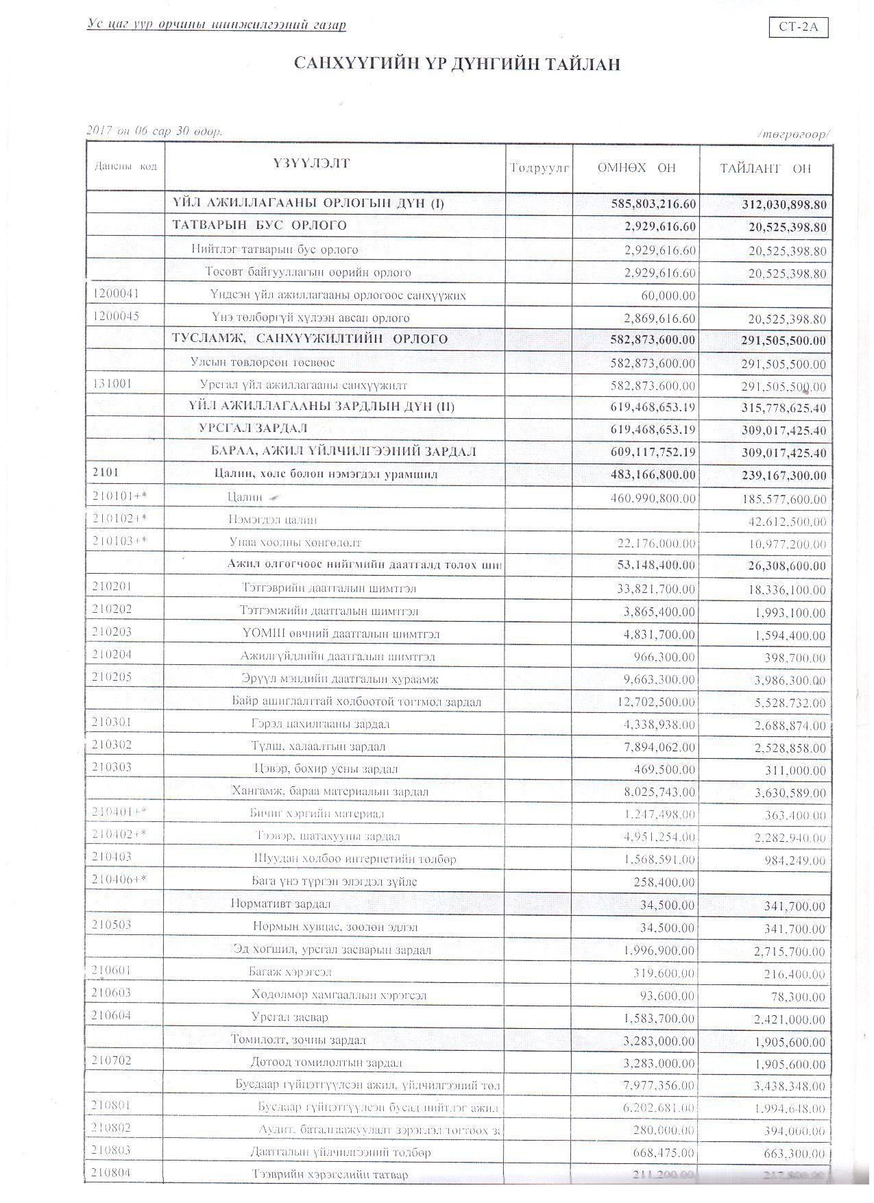 2017 оны хагас жилийн санхүүгийн тайлан 3