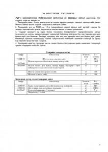 new Erdenetsagaan tender barimt _Page_08